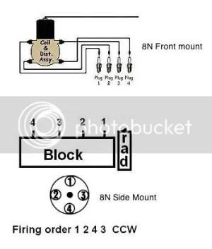 9N2N8N Wire Diagrams  MyTractorForum  The
