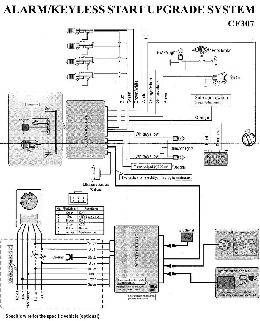 Groß Viper 5204 Schaltplan Fotos - Schaltplan Serie Circuit ...