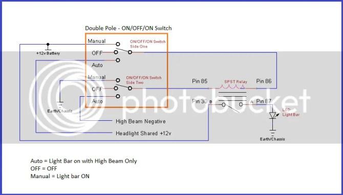 spotlight wiring diagram pajero 1997 chevy tahoe wiring