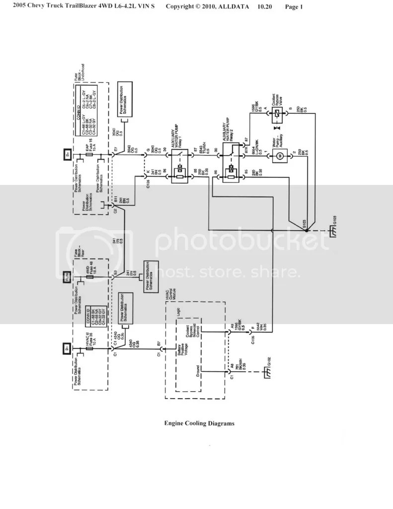 2005 Trailblazer Fan Clutch Wiring Harness - All Diagram ... on