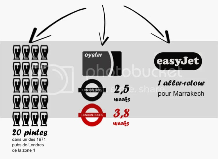 photo infographie_9_zps54467f27.png