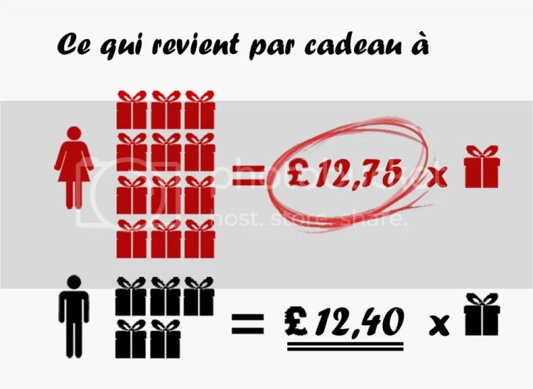photo infographie_5_zpsc033c86b.png