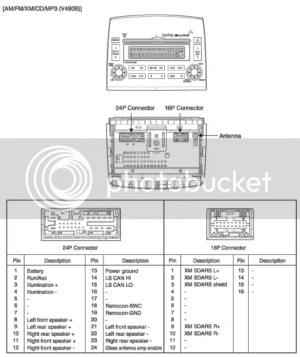 In search of radio wiring diagram  Hyundai Forums
