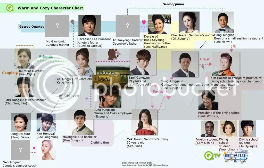 photo character chart translation.jpg