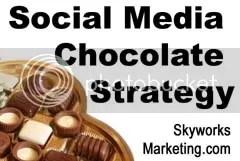 social media,social media strategy