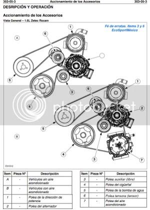 Ford EcoSport Club • Ver Tema  Correa de distribución 1
