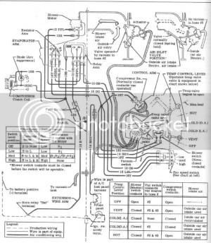 1968 impala under dash diagramHELP  Impala Tech