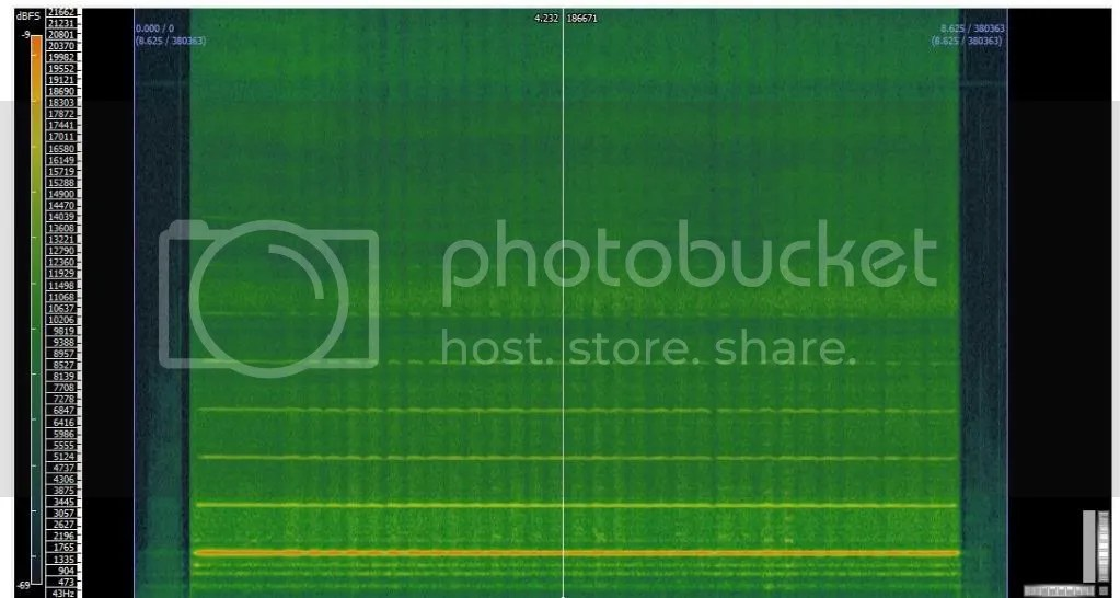freesound,flute,spectrogram,sonic visualizer,analysis