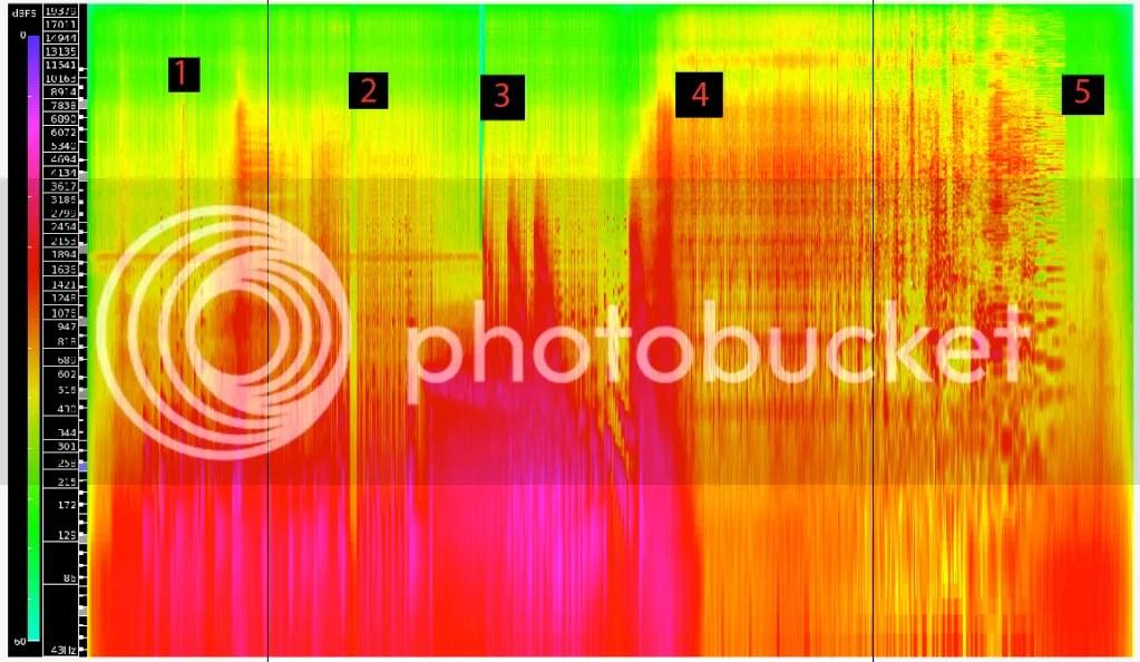 FreshSpectrogram