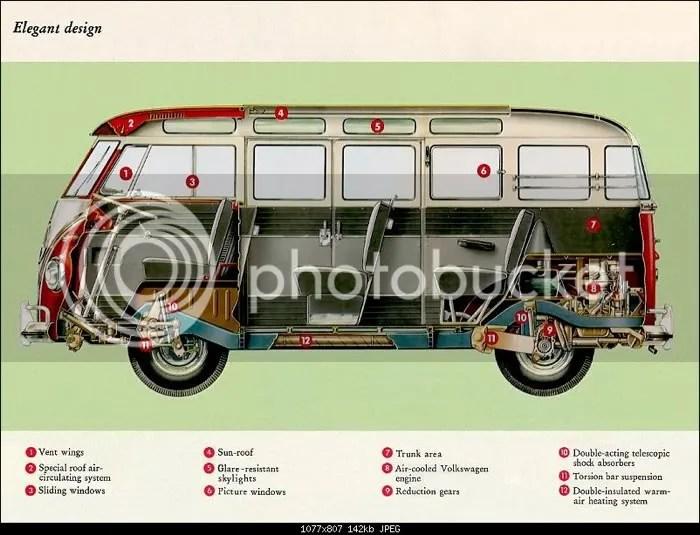 1959 Volkswagen Deluxe Bus