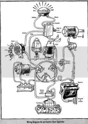 Ironhead wiring harness diagram for 1982 ironhead  The