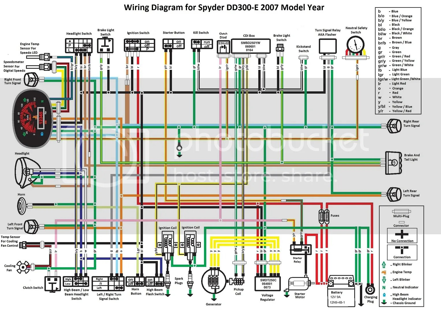 NEWWIRINGDIAGRAM page 001 1?resize=665%2C470 yamaha virago 250 wiring diagram the best wiring diagram 2017 yamaha xv250 virago wiring diagram at n-0.co