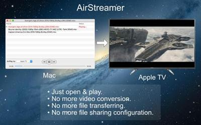 AirStreamer - for Apple TV 1.2 (Mac OSX)