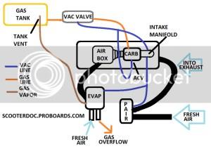 fuelvacuum hose diagrams for QMB139 | Scooter Doc Forum