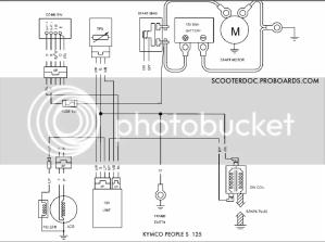Kymco S125 no spark | Scooter Doc Forum