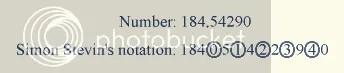 Stevin's decimal notation