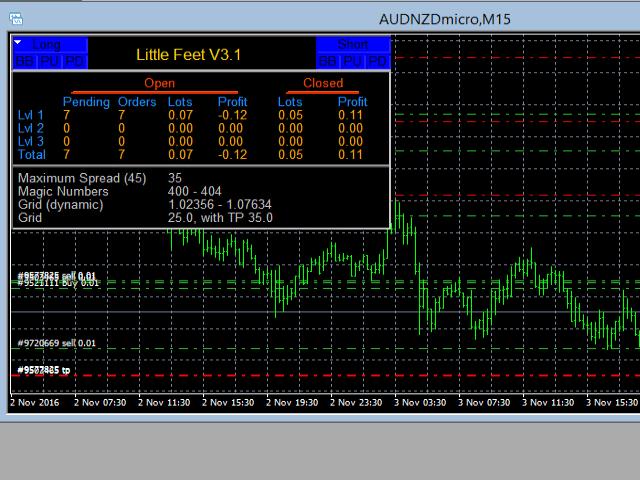 MWC Ratio