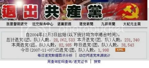 28 million Chinese quit CCP (2)