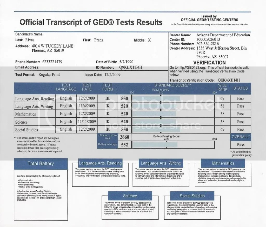 Ged Transcript Pictures Images Amp Photos
