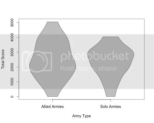 photo Allied_Comparison_zps37a134ed.png