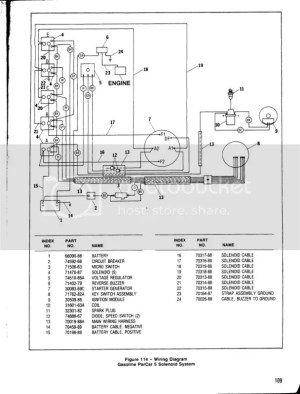 Columbia Par Car Wiring Diagram  Somurich