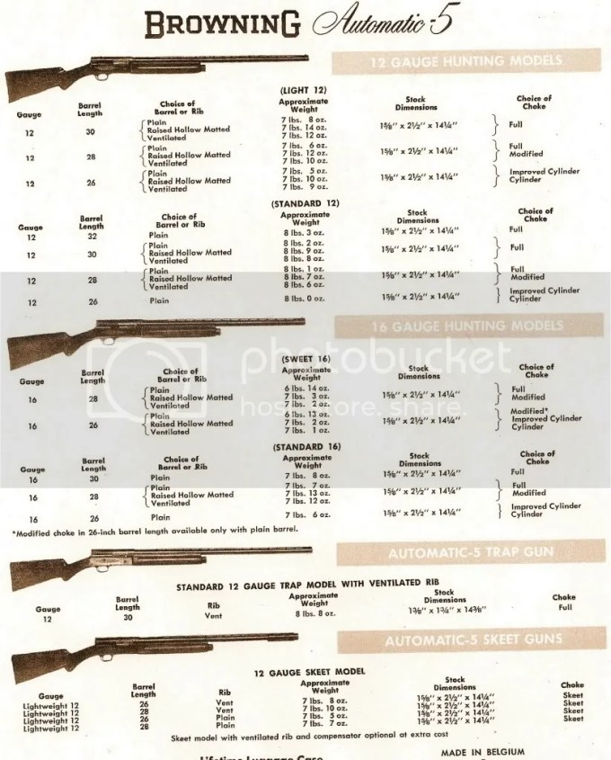 Browning Light Twelve Serial Number Dates | Adiklight co