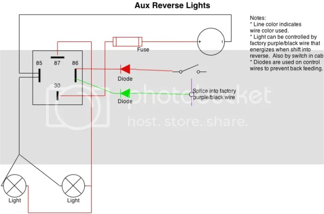 turn signals wiring diagram for 98 jeep cherokee toyota