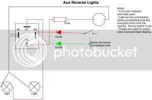 Wiring Aux Reverse Lights  JeepForum