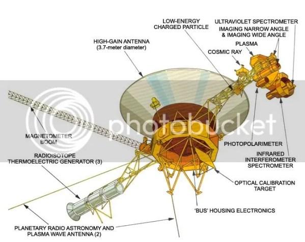 Voyager,nasa Photo by lupuvictor   Photobucket