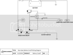 RaceSpec Battery Cutoff Wiring Diagram_zps56kfnpv4jpg