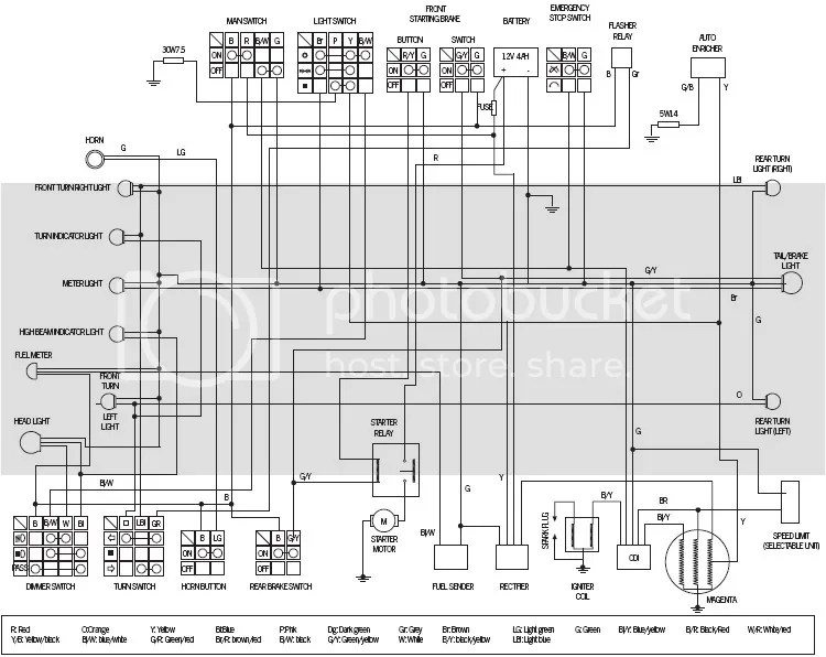 vip future champion scooter diagram custom wiring diagram u2022 rh littlewaves co