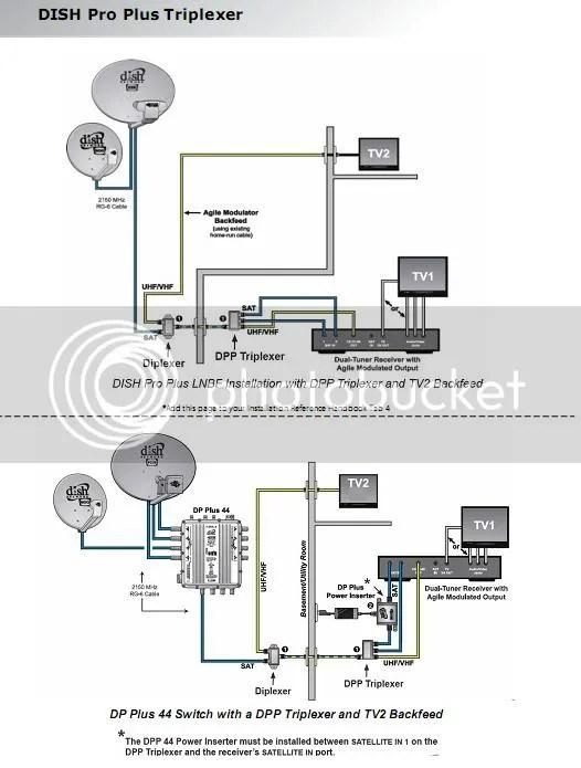 Dish Network Diplexer Wiring Diagram