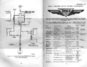 BSA Manual Book…!!! | Another Rudi Triatmono Blog