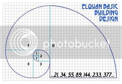 Elquan Basic Building Design