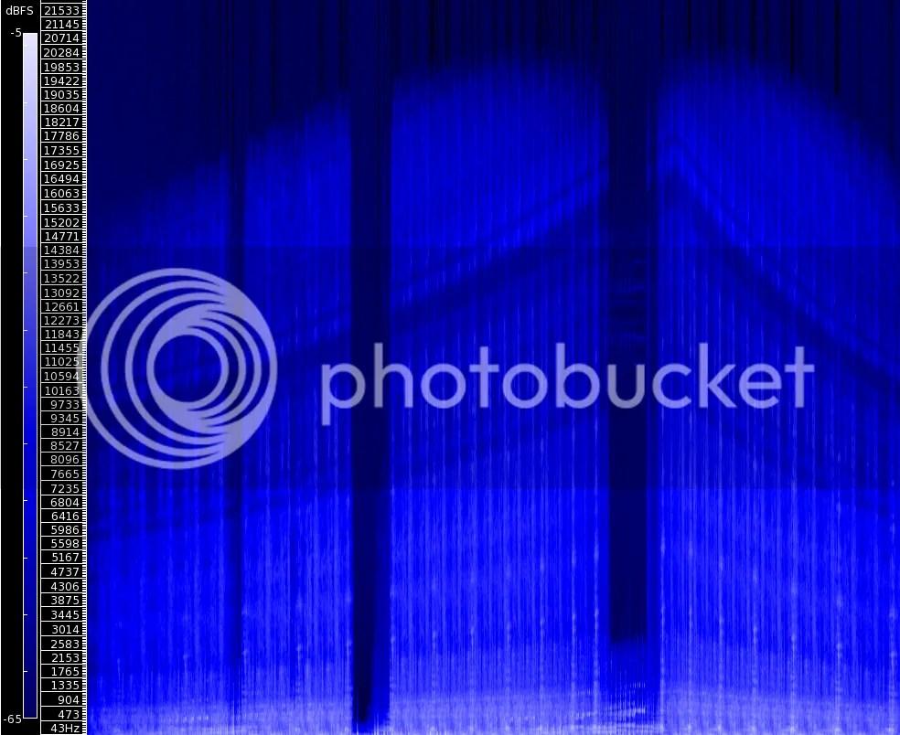 Final Spectrogram