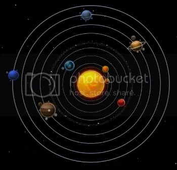 How Do the Planets Revolve around the Sun Pics about space