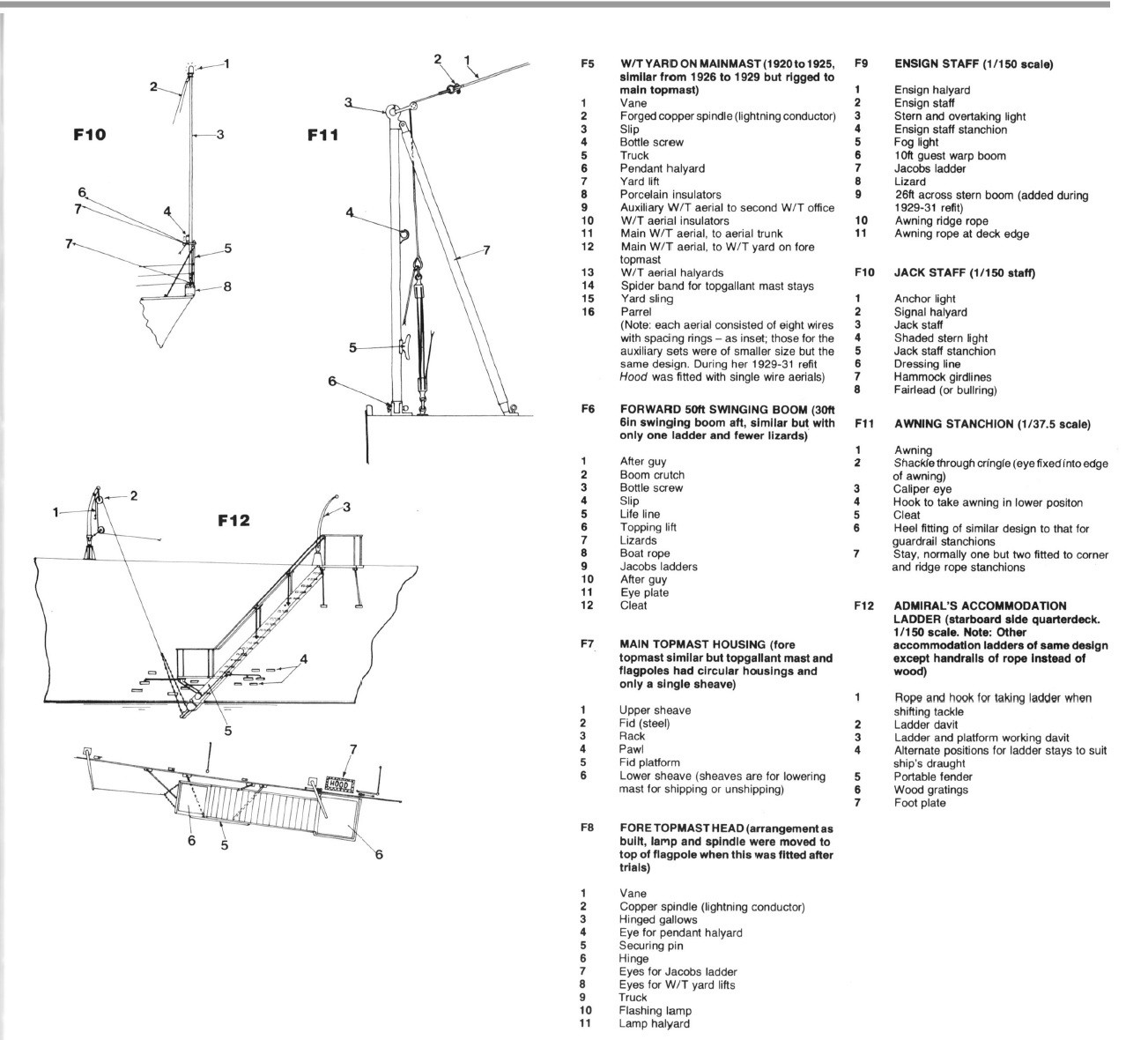 Jacobs Ignition Wiring Diagram Engine Wiring Diagram Images