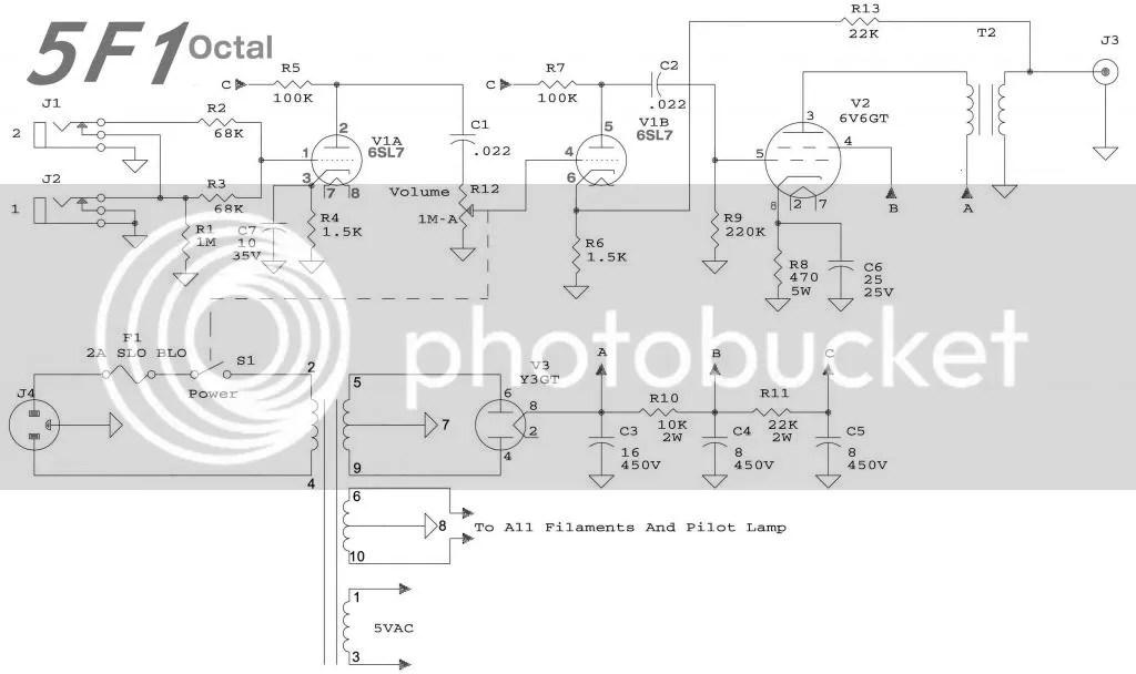 5c1 5c3 5f1 5e3 Concurrent Builds