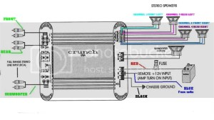 Need help on sub amp set up  Accord Wagon Club