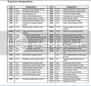 Previous: 2017 Nissan 370z Sport, 2009 Audi A4 Quattro 20T & 2000 Mitsubishi Eclipse GT