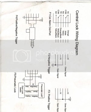 Zafira B Central Locking Wiring Diagram | Wiring Library