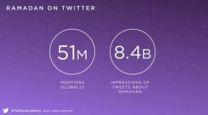 Ramadan for Twitter