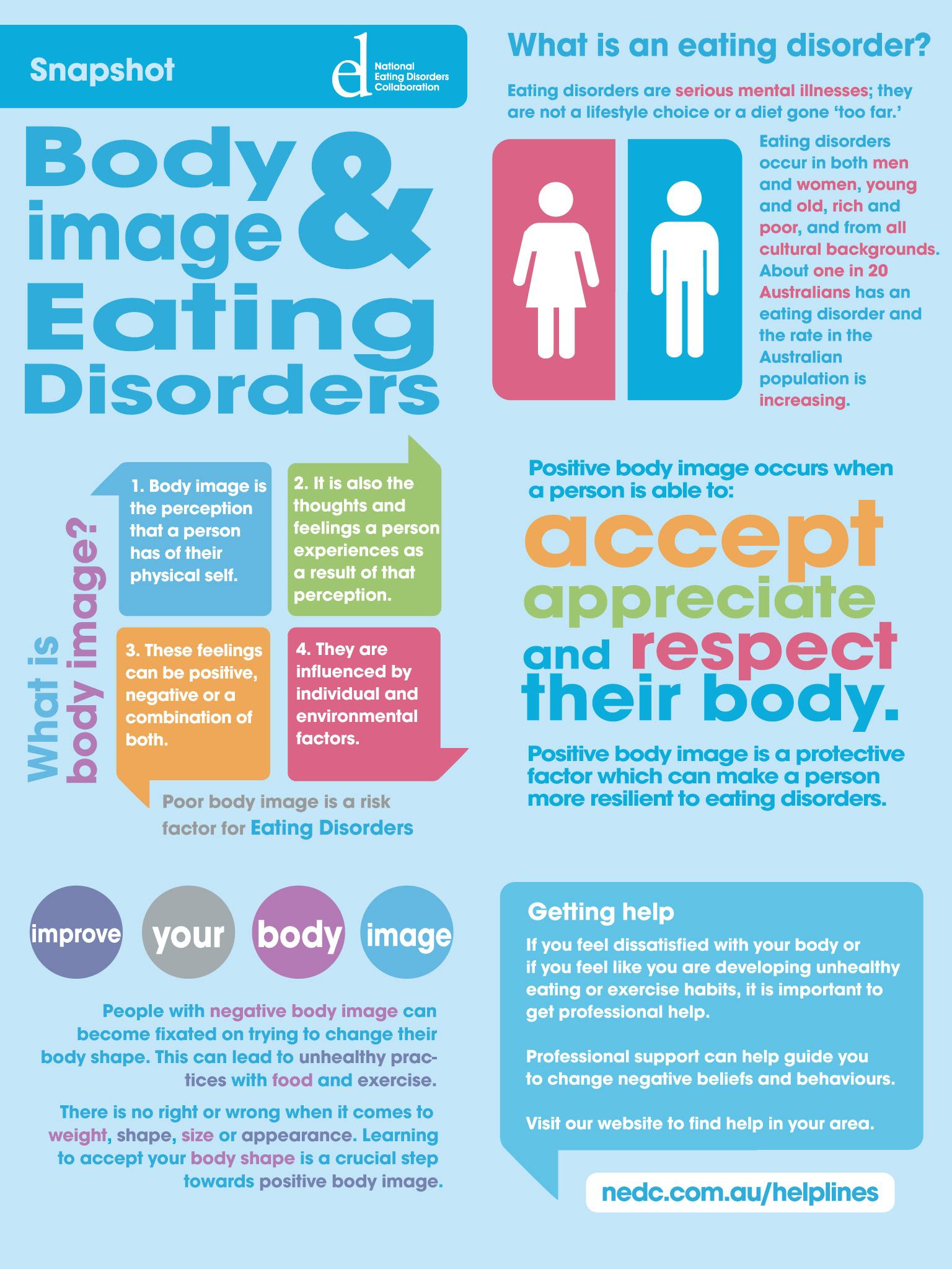 Body Image Amp Eating Disorders