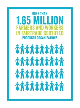 Farmers Workers Total