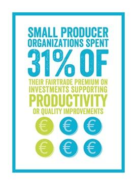 SPO Premium investments in Productivity