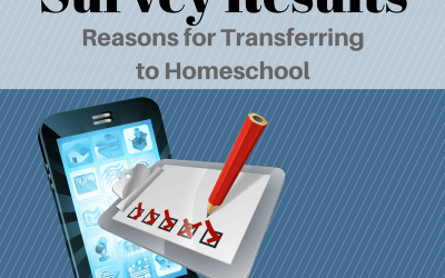 Survey Results: Reasons for Transferring to Homeschool