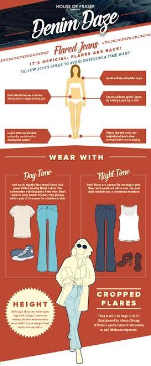 denim infographic1