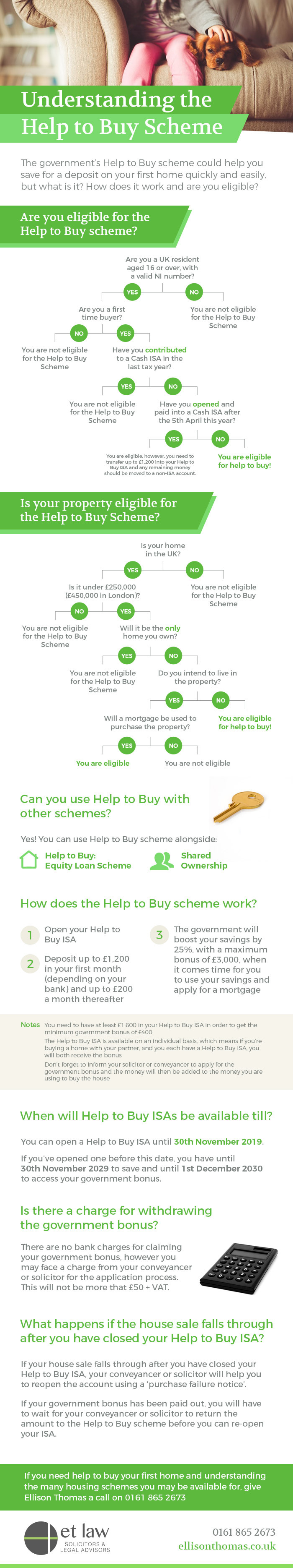 Are You Eligible For Help To Buy?