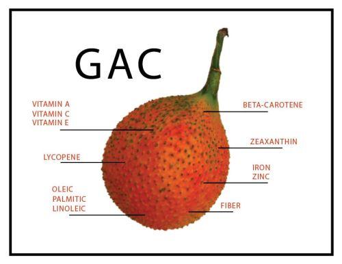 Gac Fruit