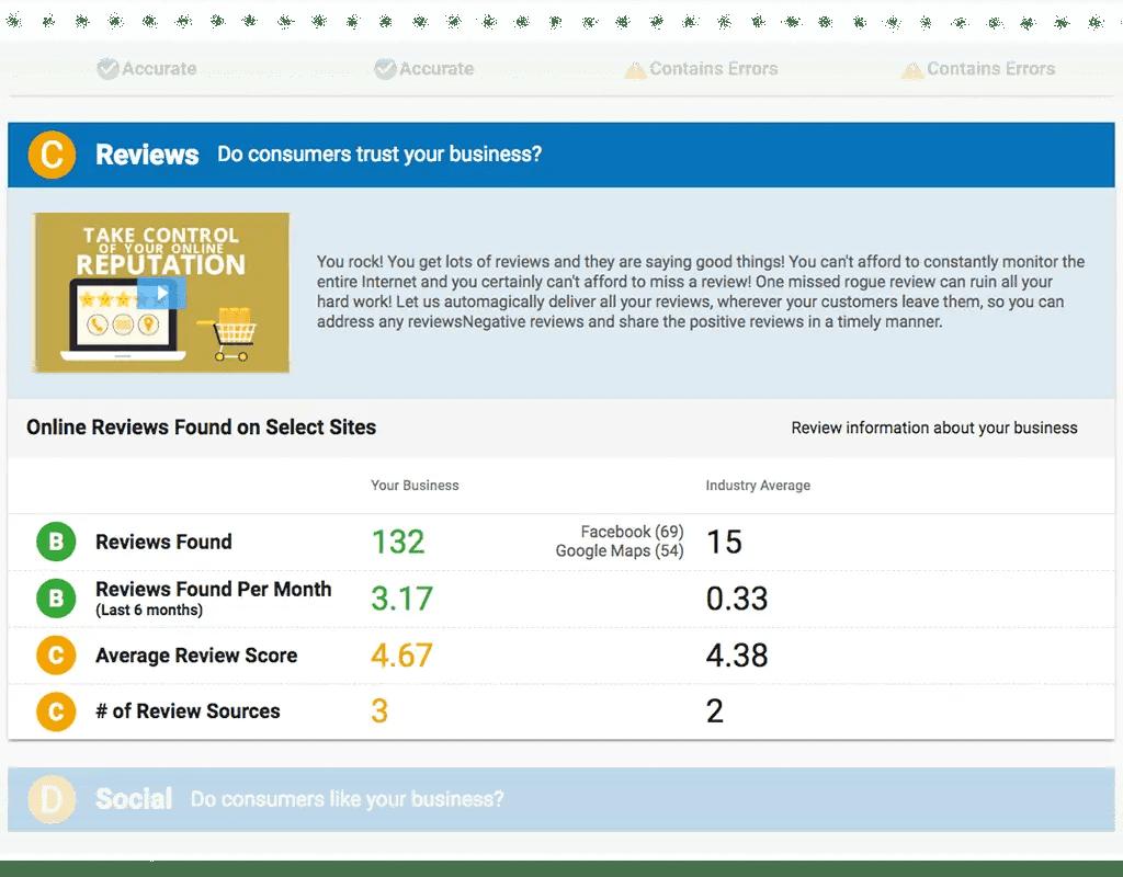 Digital Reviews